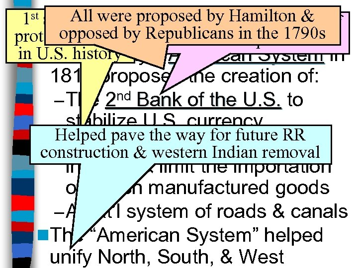 All were Jefferson Hamilton & of 1 st significant proposed bylet the System Henry