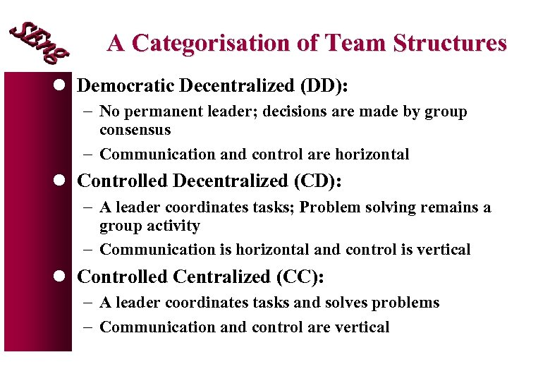 A Categorisation of Team Structures l Democratic Decentralized (DD): - No permanent leader; decisions