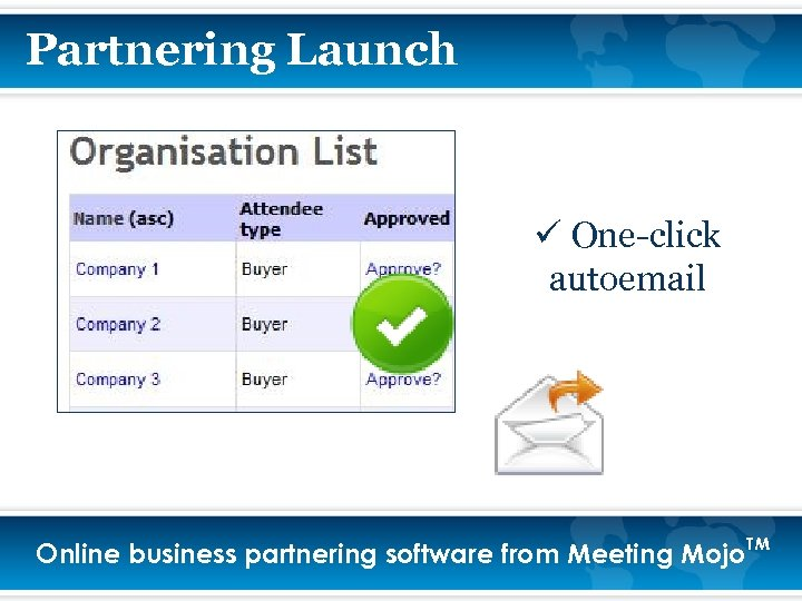 Partnering Launch ü One-click autoemail Online business partnering software from Meeting Mojo. TM