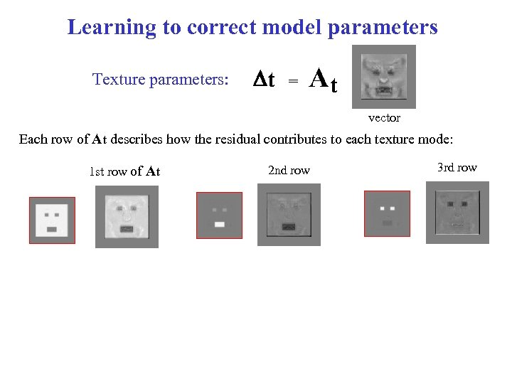 Learning to correct model parameters Texture parameters: Dt = At vector Each row of