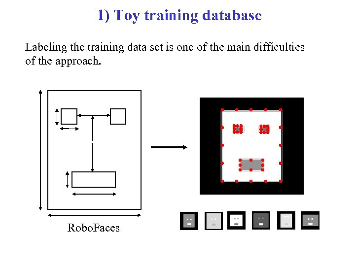 1) Toy training database Labeling the training data set is one of the main
