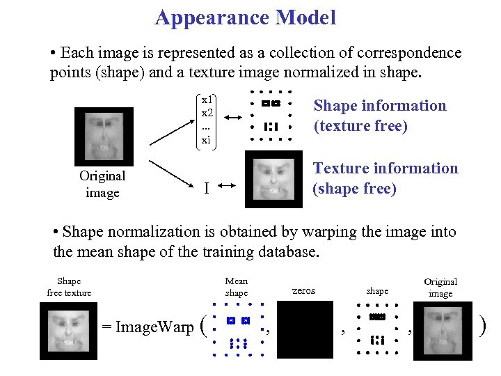 Appearance Model • Each image is represented as a collection of correspondence points (shape)