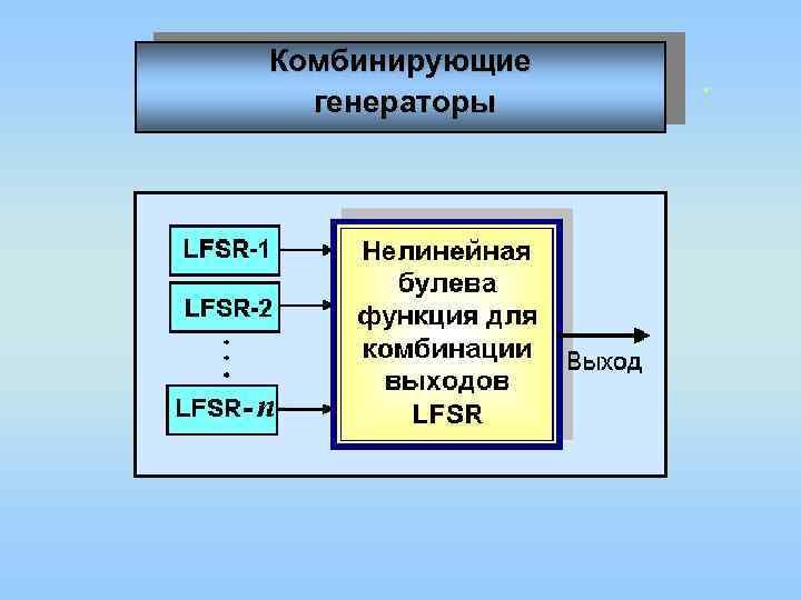 Комбинирующие . генераторы