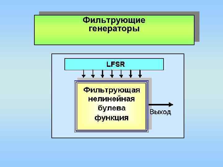 Фильтрующие генераторы