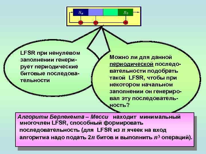 LFSR при ненулевом заполнении генерирует периодические битовые последовательности Можно ли для данной периодической