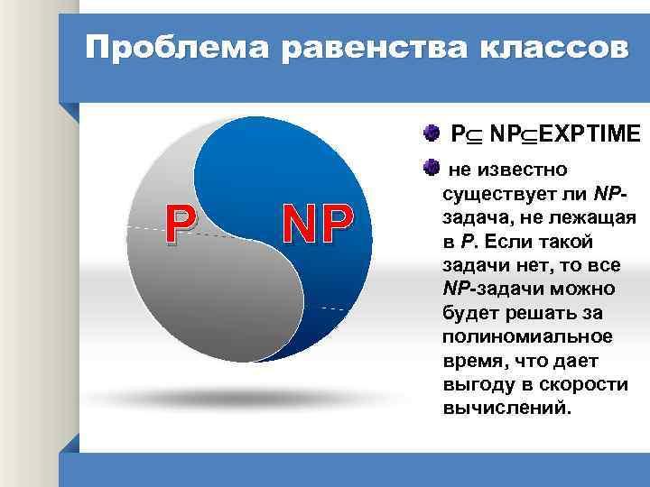 Проблема равенства классов P NP EXPТIME ? NP P = не известно существует ли