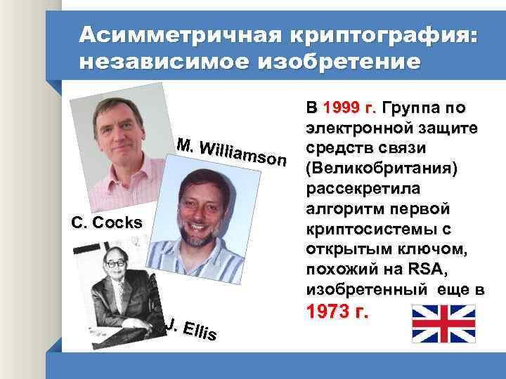 Асимметричная криптография: независимое изобретение M. Willi amson C. Cocks J. Ell is В 1999