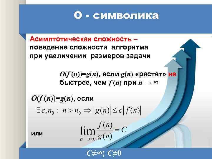 О - символика Асимптотическая сложность – поведение сложности алгоритма при увеличении размеров задачи O(f