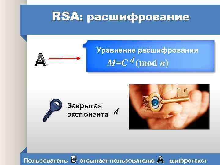 RSA: расшифрование А Уравнение расшифрования M=C d (mod n) Закрытая экспонента d В А