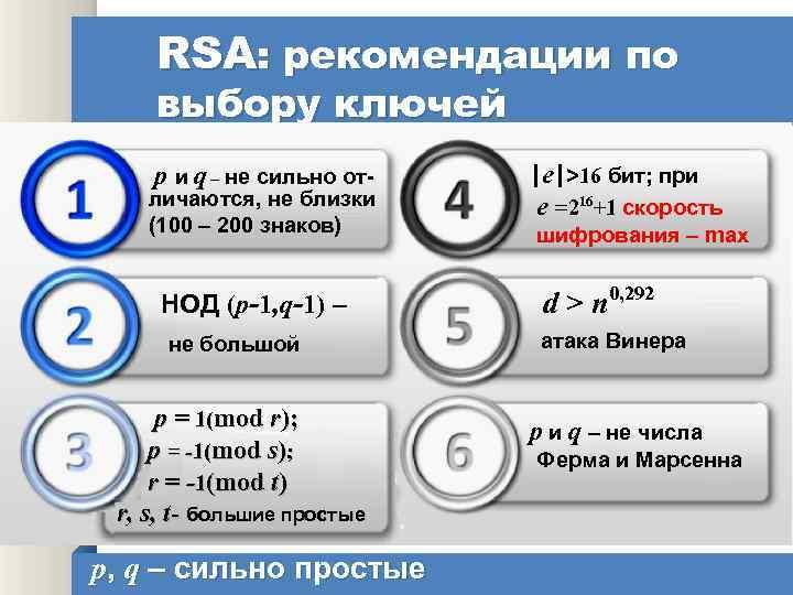 RSA: рекомендации по выбору ключей p и q – не сильно от- личаются, не