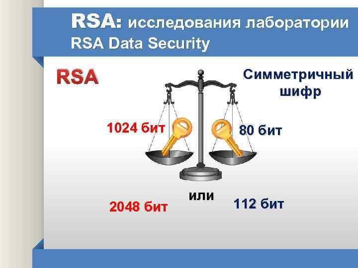 RSA: исследования лаборатории RSA Data Security RSA Симметричный шифр 1024 бит 2048 бит 80