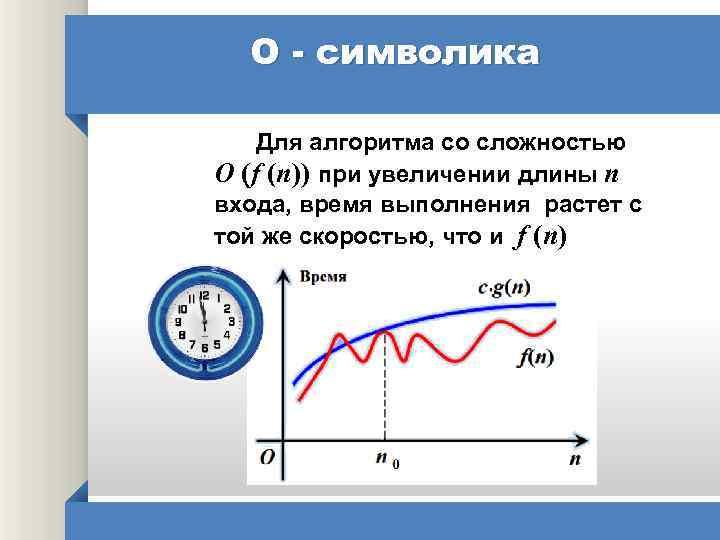О - символика Для алгоритма со сложностью O (f (n)) при увеличении длины n