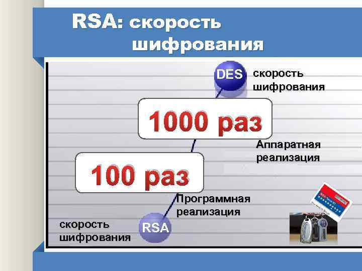 RSA: скорость шифрования DES скорость шифрования 1000 раз 100 раз скорость RSA шифрования Программная