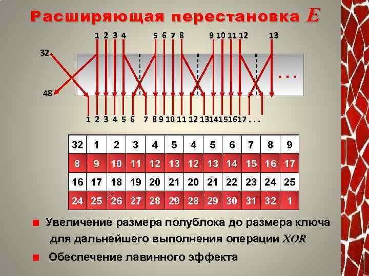 Расширяющая перестановка 1 2 3 4 5 6 7 8 9 10 11 12