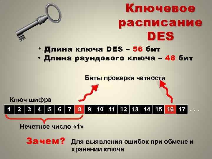 Ключевое расписание DES • Длина ключа DES – 56 бит • Длина раундового ключа