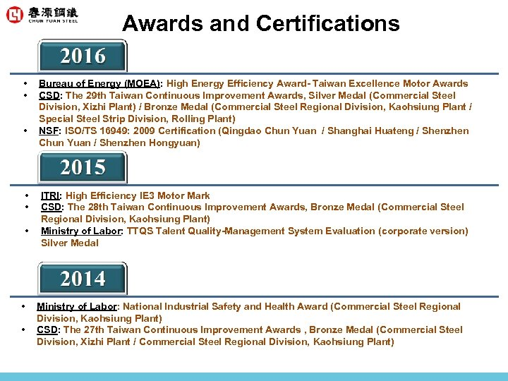Awards and Certifications Bureau of Energy (MOEA): High Energy Efficiency Award- Taiwan Excellence Motor