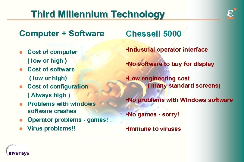 Third Millennium Technology Computer + Software l l l Cost of computer ( low