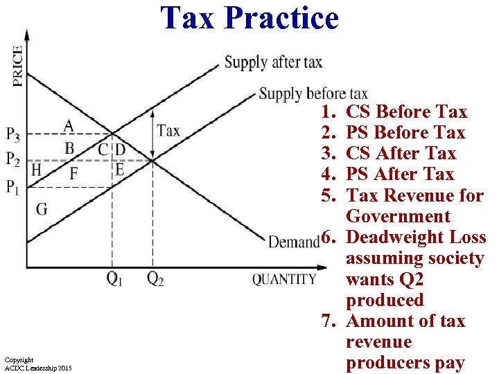 Tax Practice 1. 2. 3. 4. 5. Copyright ACDC Leadership 2015 CS Before Tax