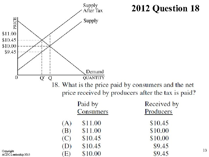 2012 Question 18 Copyright ACDC Leadership 2015 13