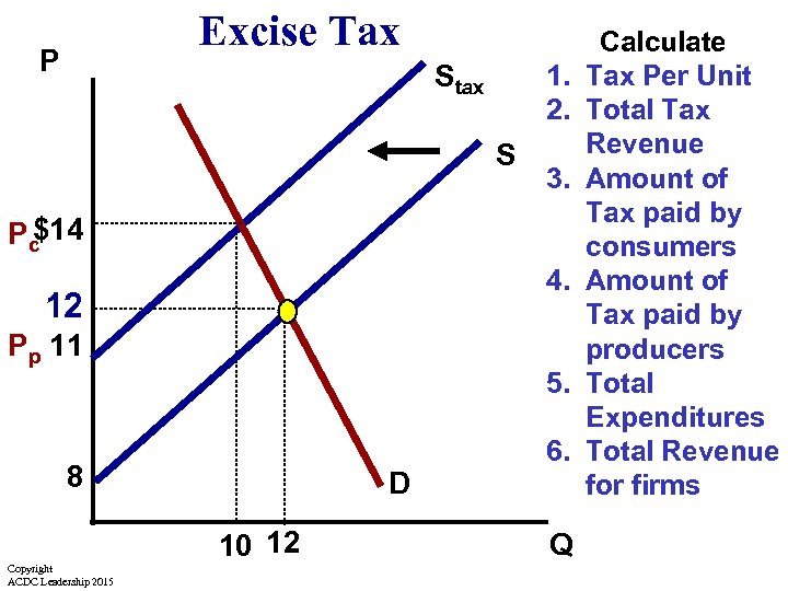 Excise Tax P Stax 1. 2. S 3. $14 Pc 4. 12 Pp 11