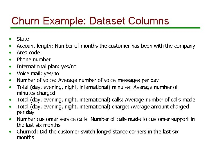 Churn Example: Dataset Columns • • • State Account length: Number of months the