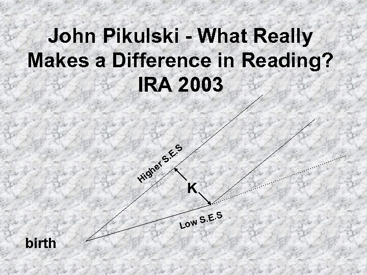 John Pikulski - What Really Makes a Difference in Reading? IRA 2003 r he