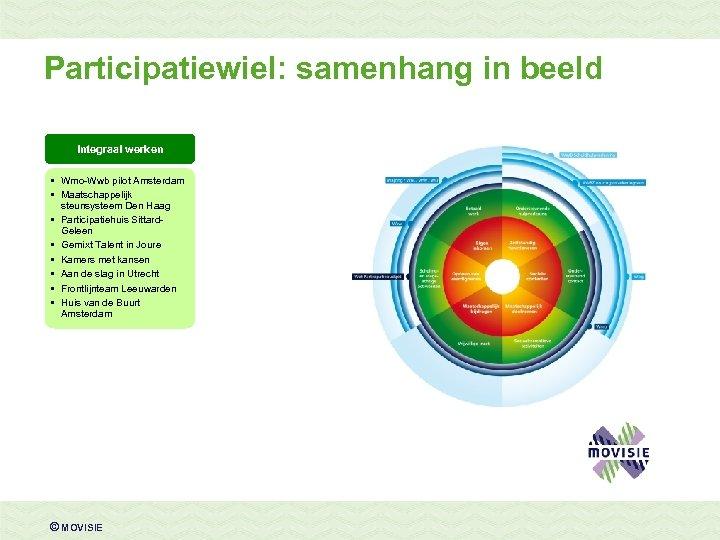 Participatiewiel: samenhang in beeld Integraal werken • Wmo-Wwb pilot Amsterdam • Maatschappelijk steunsysteem Den
