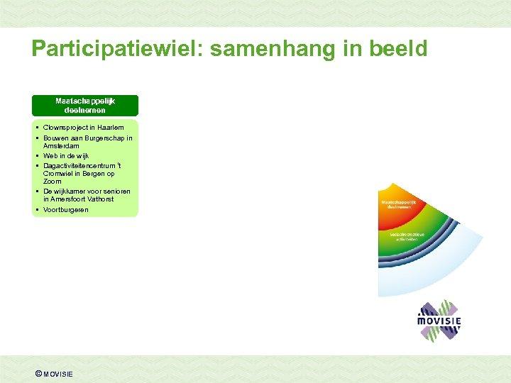 Participatiewiel: samenhang in beeld Maatschappelijk deelnemen • Clownsproject in Haarlem • Bouwen aan Burgerschap