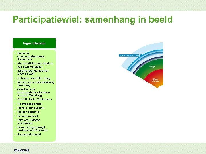 Participatiewiel: samenhang in beeld Eigen inkomen • Banen bij communicatiebureau Zoetermeer • Microkredieten voor
