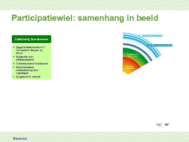 Participatiewiel: samenhang in beeld Zelfstandig functioneren • Dagactiviteitencentrum 't Cromwiel in Bergen op Zoom