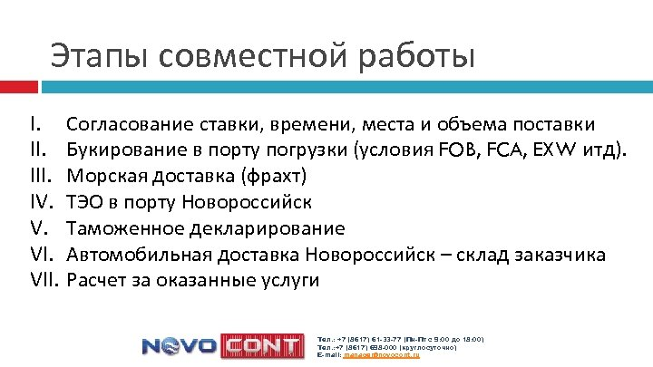 Этапы совместной работы I. III. IV. V. VII. Согласование ставки, времени, места и объема