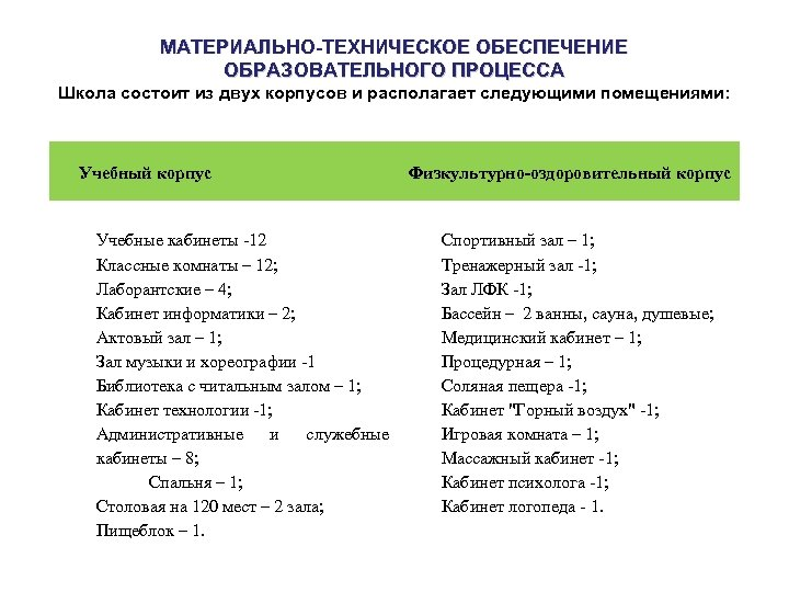 МАТЕРИАЛЬНО-ТЕХНИЧЕСКОЕ ОБЕСПЕЧЕНИЕ ОБРАЗОВАТЕЛЬНОГО ПРОЦЕССА Школа состоит из двух корпусов и располагает следующими помещениями: Учебный