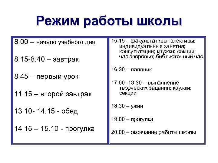 Режим работы школы 8. 00 – начало учебного дня 8. 15 -8. 40 –
