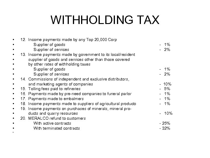 WITHHOLDING TAX • • • • • 12. Income payments made by any Top