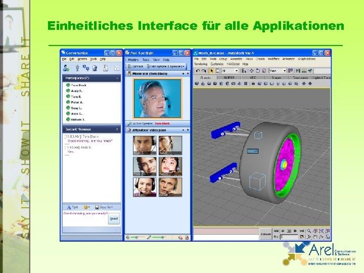Einheitliches Interface für alle Applikationen