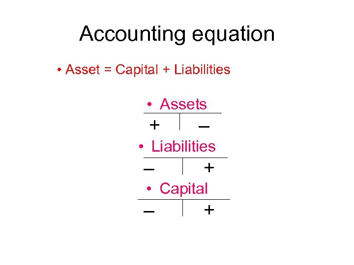 Accounting equation • Asset = Capital + Liabilities • Assets + – • Liabilities