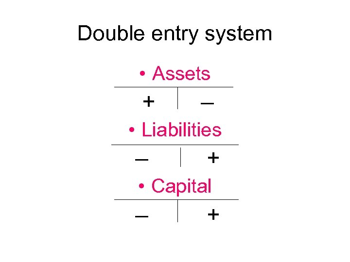 Double entry system • Assets + – • Liabilities – + • Capital –