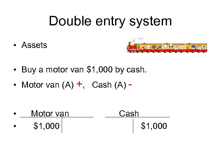 Double entry system • Assets • Buy a motor van $1, 000 by cash.