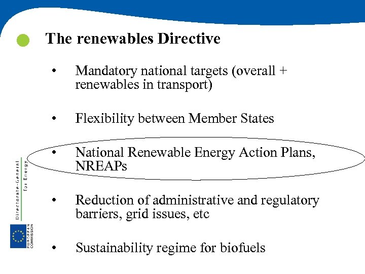 The renewables Directive • Mandatory national targets (overall + renewables in transport) •
