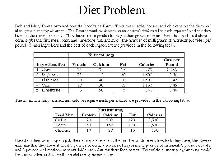 Diet Problem