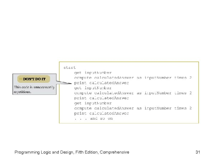Programming Logic and Design, Fifth Edition, Comprehensive 31