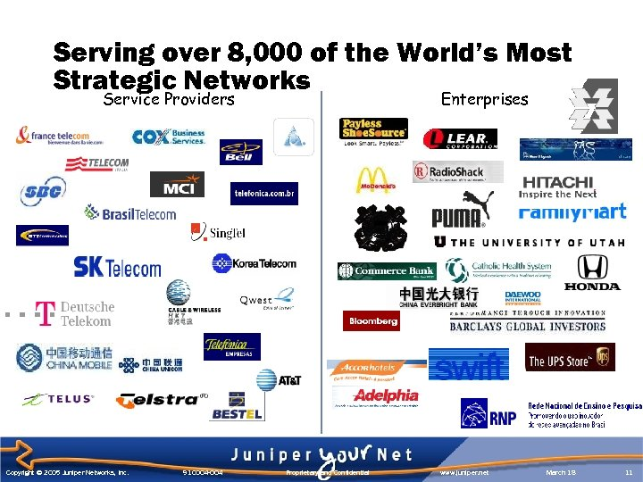 Serving over 8, 000 of the World's Most Strategic Networks Service Providers Copyright ©