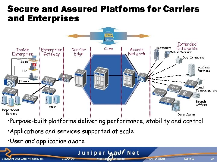 Secure and Assured Platforms for Carriers and Enterprises Inside Enterprise Gateway Carrier Edge Core
