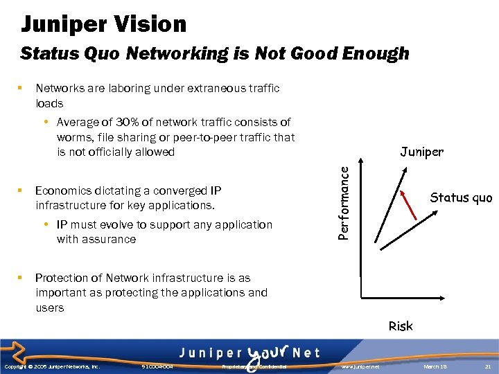 Juniper Vision Status Quo Networking is Not Good Enough § Networks are laboring under