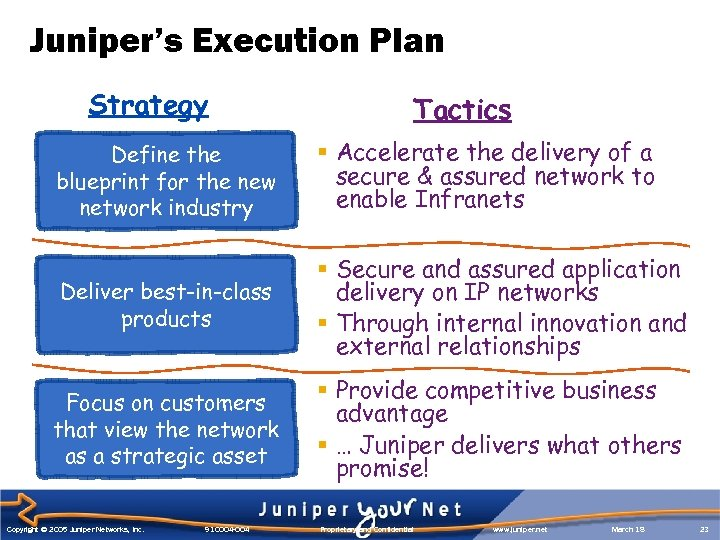 Juniper's Execution Plan Strategy Tactics Define the blueprint for the new network industry §
