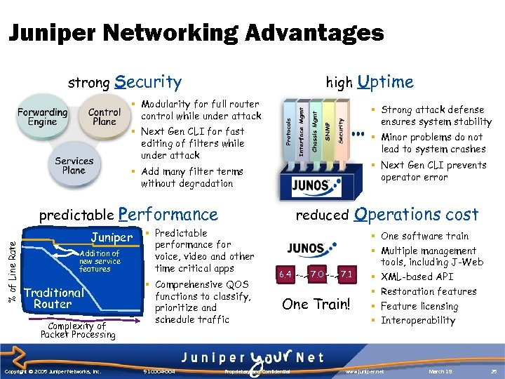 Juniper Networking Advantages strong Security high § Modularity for full router control while under