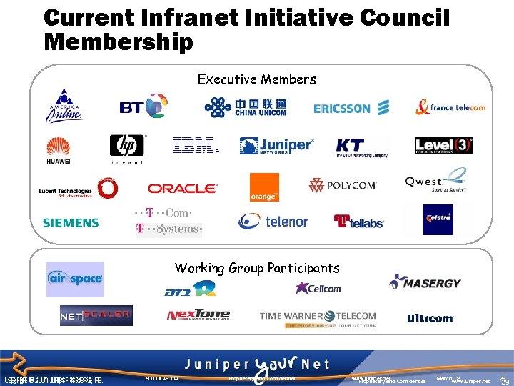 Current Infranet Initiative Council Membership Executive Members Working Group Participants Copyright © 2005 Juniper