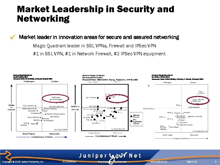 Market Leadership in Security and Networking Market leader in innovation areas for secure and