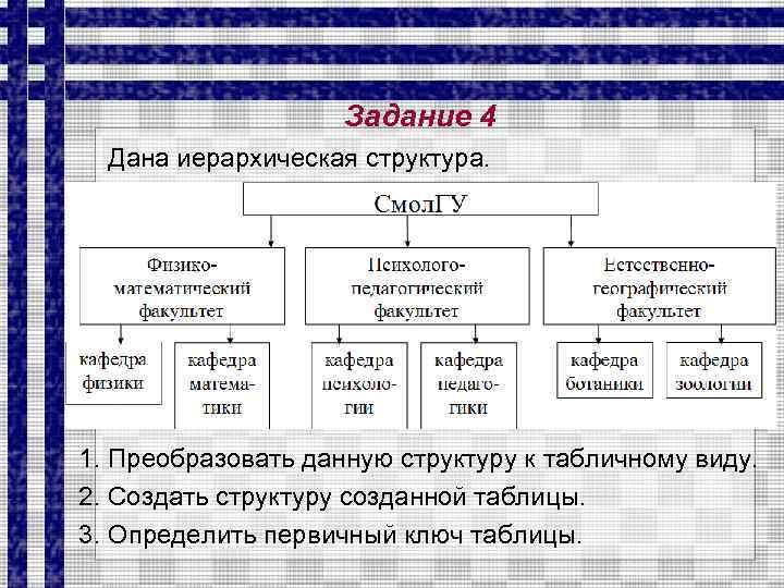 Задание 4 Дана иерархическая структура. 1. Преобразовать данную структуру к табличному виду. 2. Создать