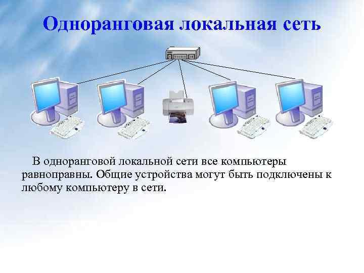 Одноранговая локальная сеть В одноранговой локальной сети все компьютеры равноправны. Общие устройства могут быть